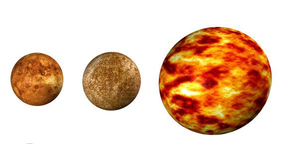 A influência dos planetas no signo - planetas