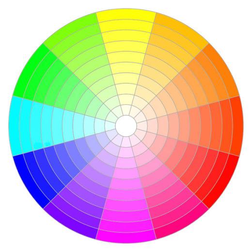 Como usar corretivo colorido
