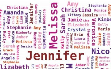 Quantas pessoas têm o mesmo nome que você